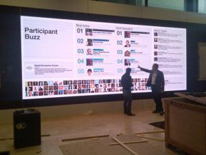 Davos Social Media Wall